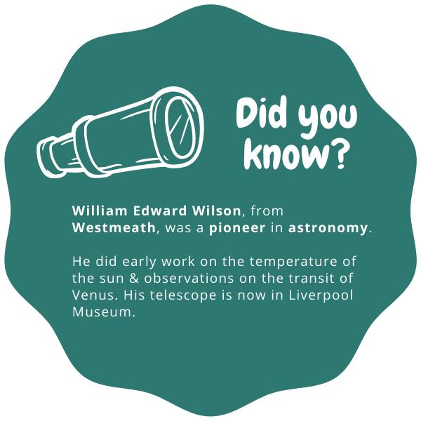 Did you know, William Edward Wilson